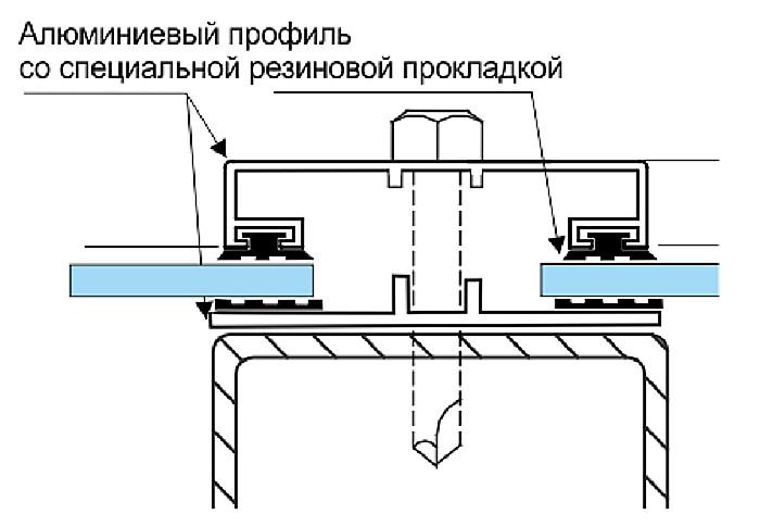Как правильно монтировать поликарбонат на каркас